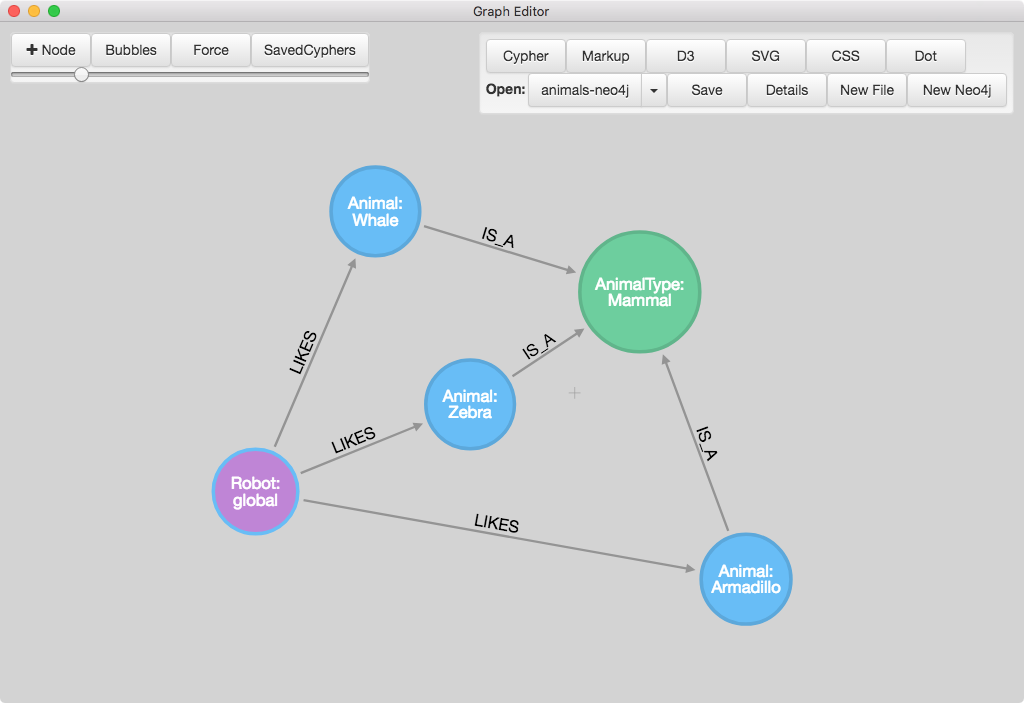 neo4j-knowledge-graph - Intro